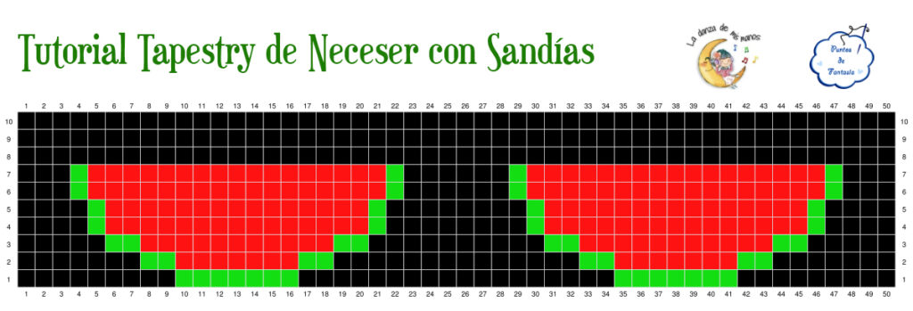 Grafico tutorial tapestry neceser sandias
